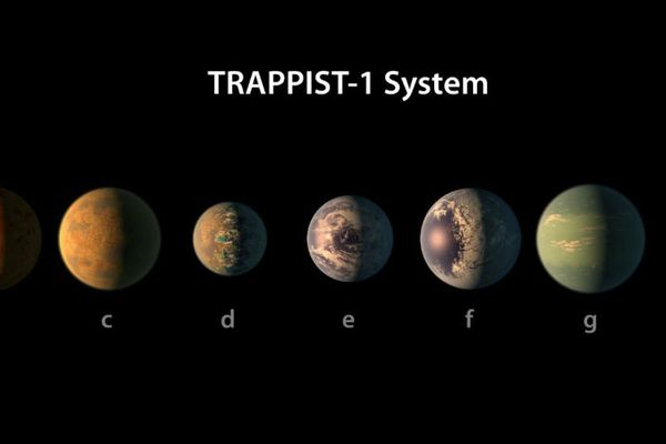 7 exoplanètes NASA