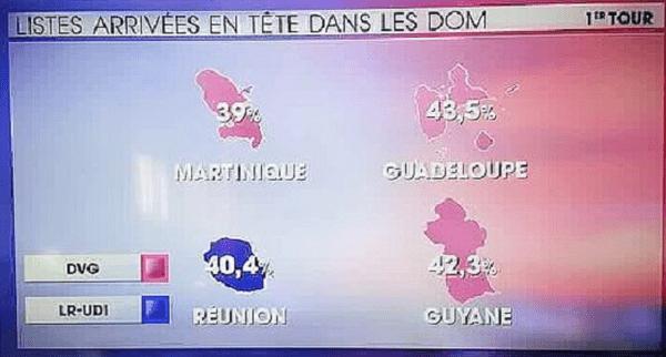 Ecran TF1 Guyane