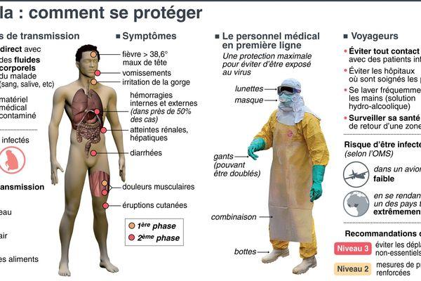 Infographie Ebola