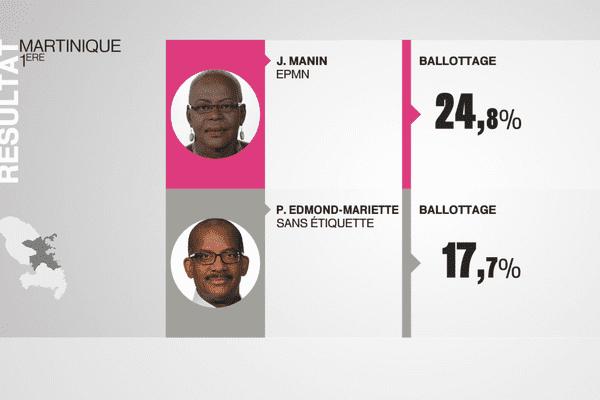 Martinique 1 Législatives 2017