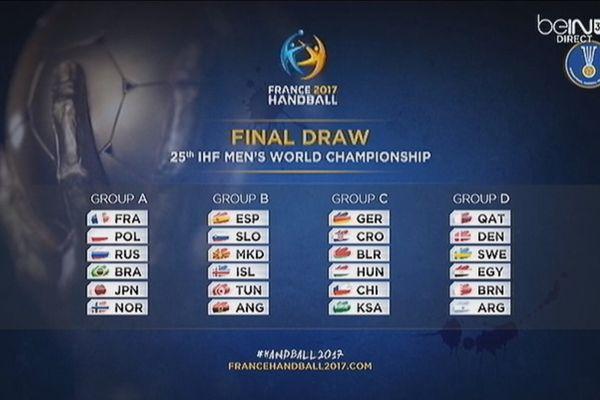 Tirage au sort du mondial 2017 de Handball