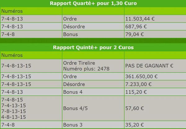 Quarté Quinté + 19 sept 2016