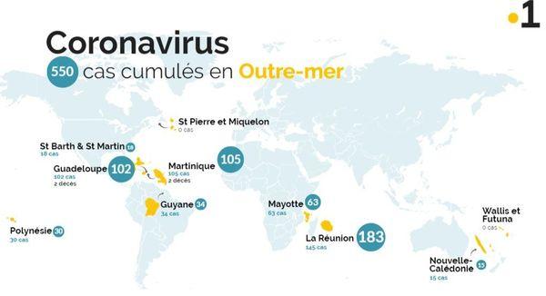 coronavirus: point d'étape évolution sanitaire en outre-mer (29 mars 2020)