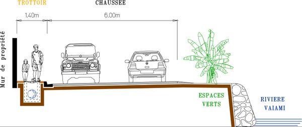 Travaux : plus de 60 millions Fcfp pour le réseau routier de Sainte Amélie