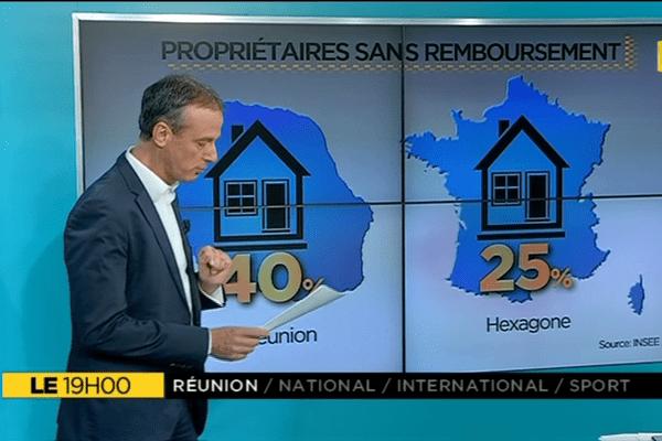 Le+, logement des ménages pauvres à La Réunion