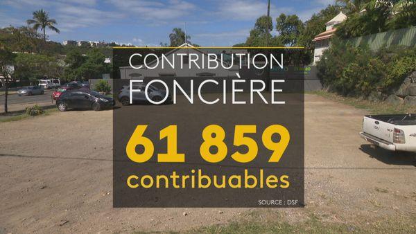 Contribution foncière