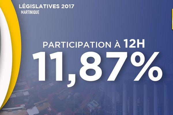 Taux participation 12h 2nd Tour Législatives Martinique