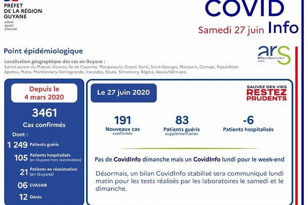 Covid-Info du 27 juin 20202