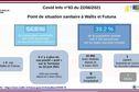 Aucun nouveau cas de covid-19 à Wallis et Futuna depuis le 26 avril 2021