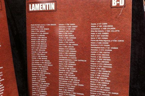 L'association CM98 a présenté des panneaux sur lesquels figurent le prénom des esclaves, leur matricule, ainsi que le nom attribué en 1848