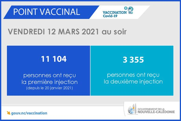 Point vaccinal semaine 10