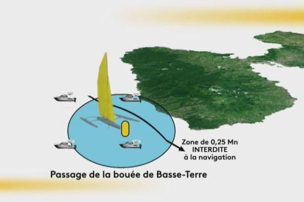 Arrivée Route du Rhum sécurité maritime