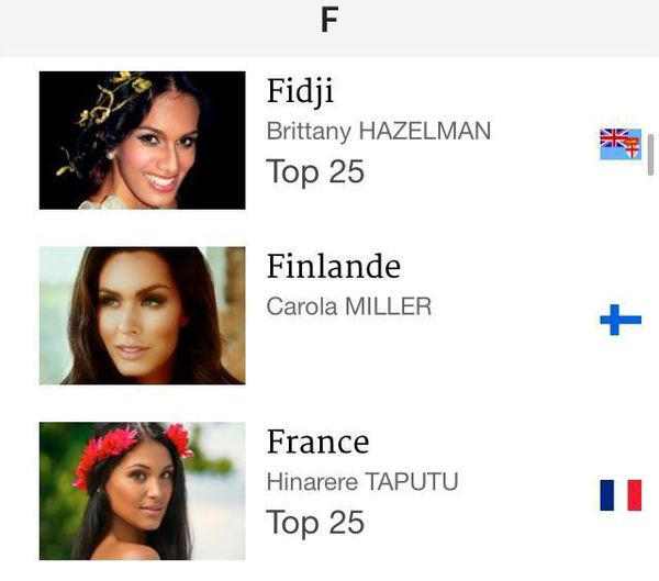 Hinarere rejoint le Top 25 de Miss World