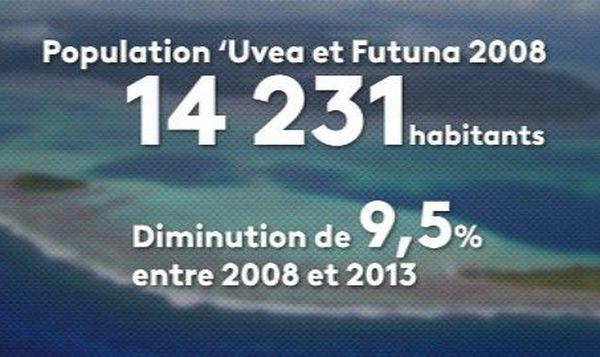 infog recensement 2008