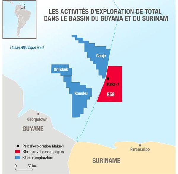 Total Suriname