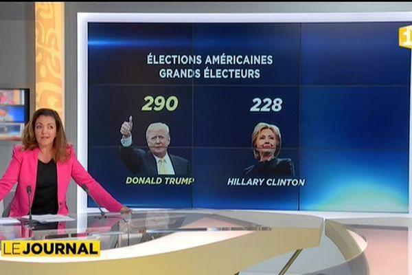 Prudentes réactions suite à l'élection de Donald Trump