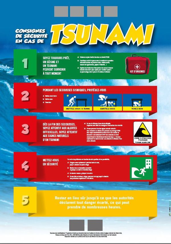Consigne de sécurité tsunami