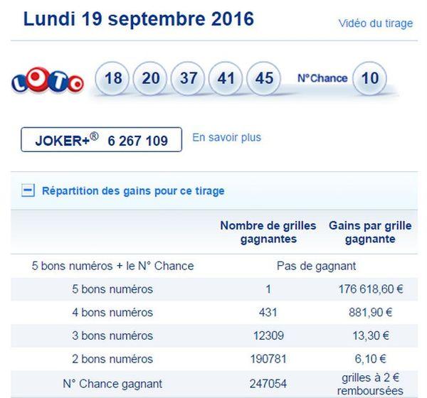 Loto 19 sept 2016