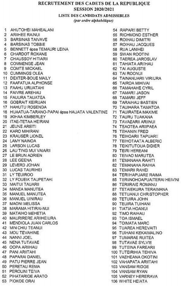 Liste des candidats admissibles