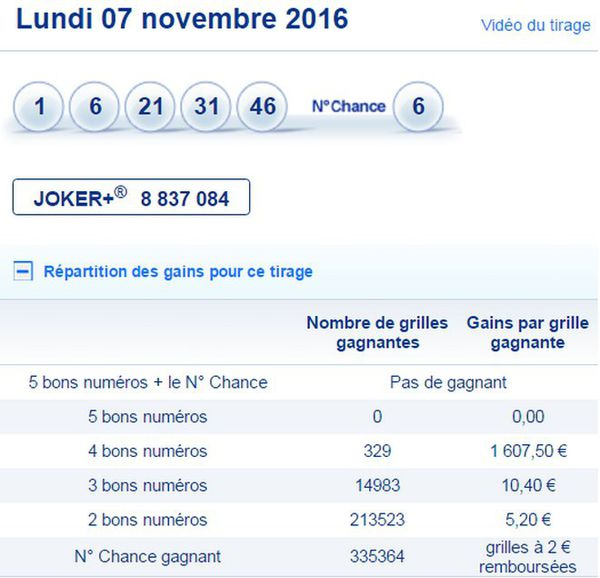 Loto 8 Nov 2016