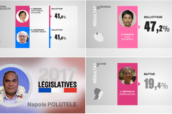 Une battus gagnants législatives