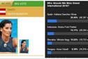Voter pour Vaiata à Miss Grand International : gratuit ou payant ?