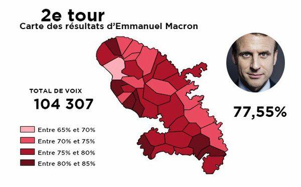 Succès Macron en Martinique
