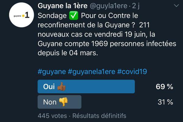 Pour ou Contre le reconfinement de la Guyane ?