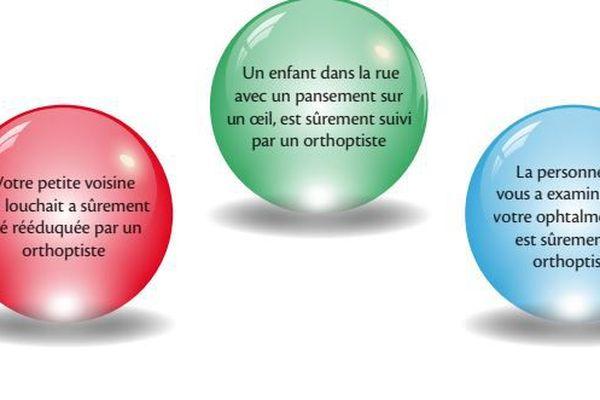 Orthoptie 1