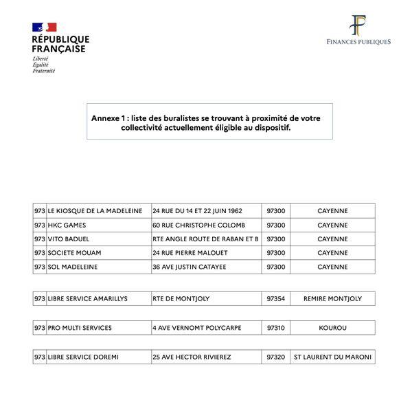 Liste des buralistes de proximité en Guyane