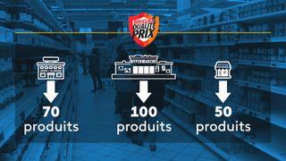 Bouclier qualité prix, infographie nombre de produits par enseigne