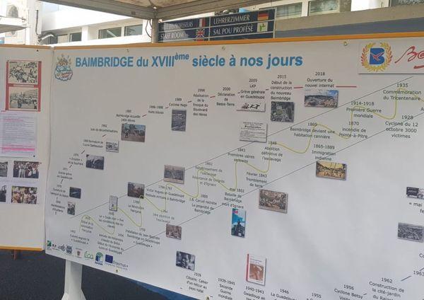 Exposition Histoire Baimbridge