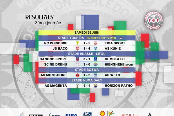 classement 3e journee super ligue football