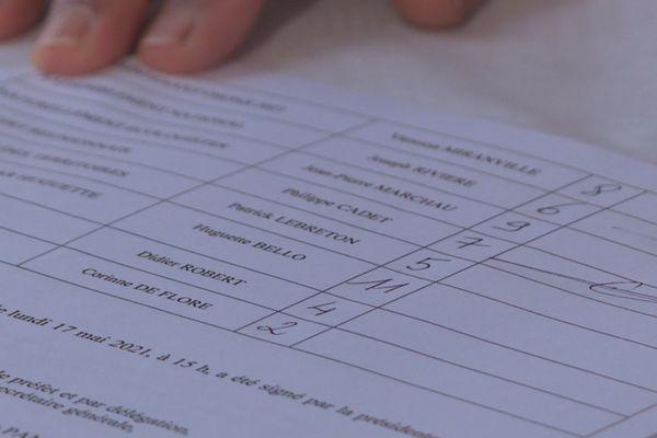 Tirage au sort ordre affichage listes élections régionales 2021