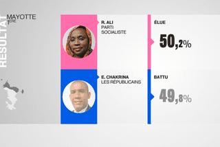 Mayotte 1 législatives