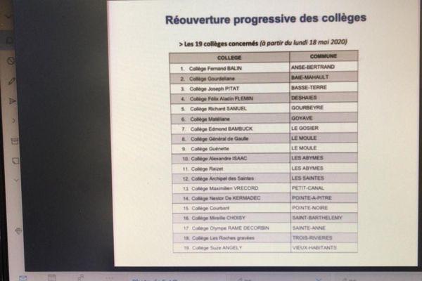 Liste des 19 collèges en reprise le 18 mai