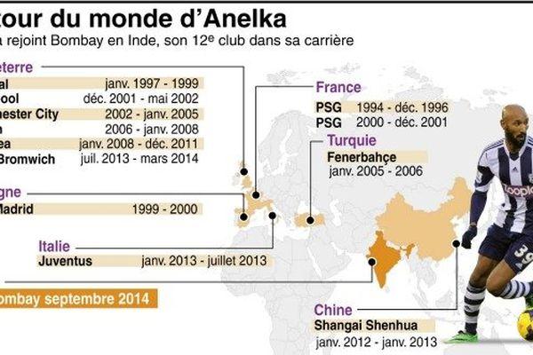 infographie anelka