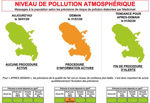 Prévision carte qualité de l'air