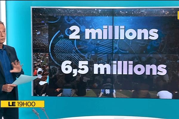 Le+ du 19h : Les chiffres de l'Euro 2016