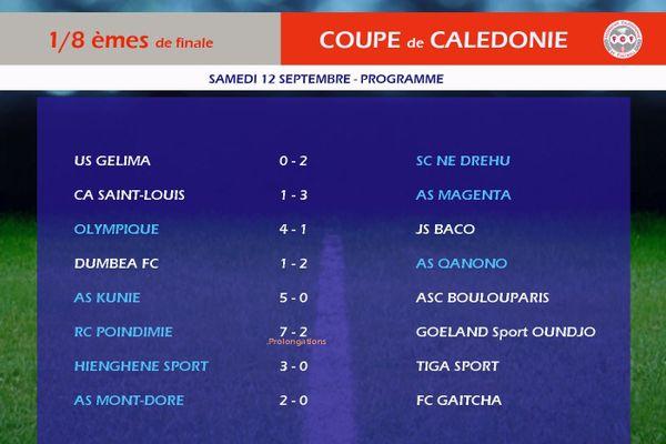 Huitièmes de finale de la coupe de Calédonie 2020, les résultats