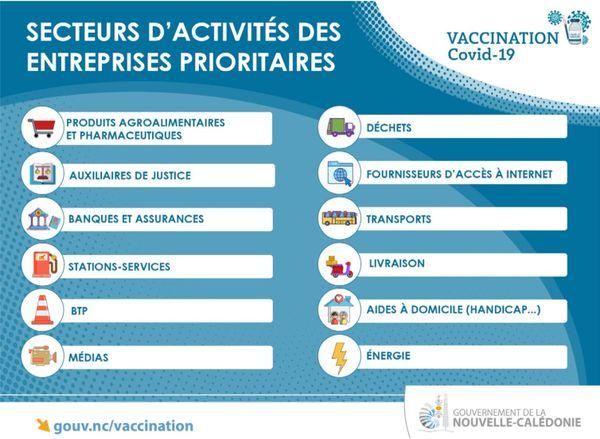 Vaccination des salariés essentiels, qui est concerné ?