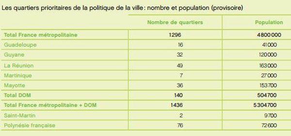 Rapport de l'ONPV 2015