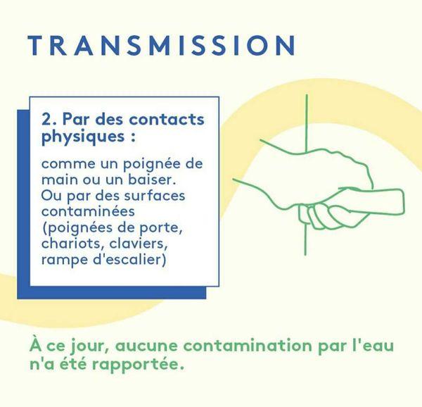 Transmission : par contact physique