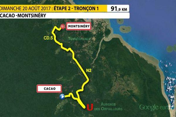 Le profil de la 2ème étape Cacao-Montsinéry