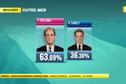 Le vote des Outre-mer à la présidentielle 2012 [DATA - DOSSIER]