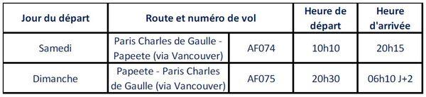 Air France revient à 1 vol hebdomadaire du 3 mai au 15 mai