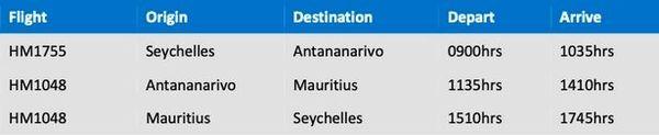 Avions Air Seychelles