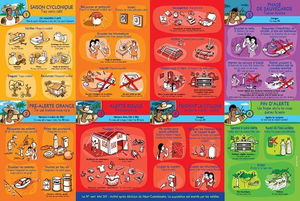 """Brochure du Haut-Commissariat : """"Alerte cyclonique en Polynésie"""" page 2"""