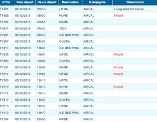 AIRCAL : vols départs annulés (5 décembre)