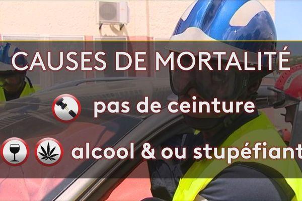 Infographie cause des morts sur les routes 2018